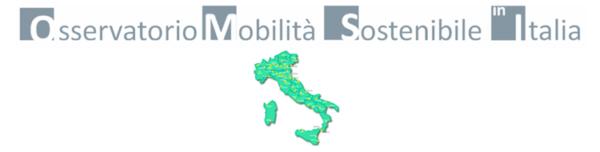 Tredicesimo rapporto di Euromobility sulla mobilità sostenibile nelle principali 50 città italiane